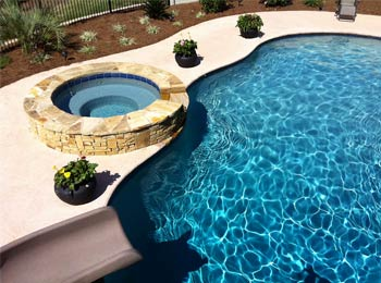 Ridge Water Pools Contact Us